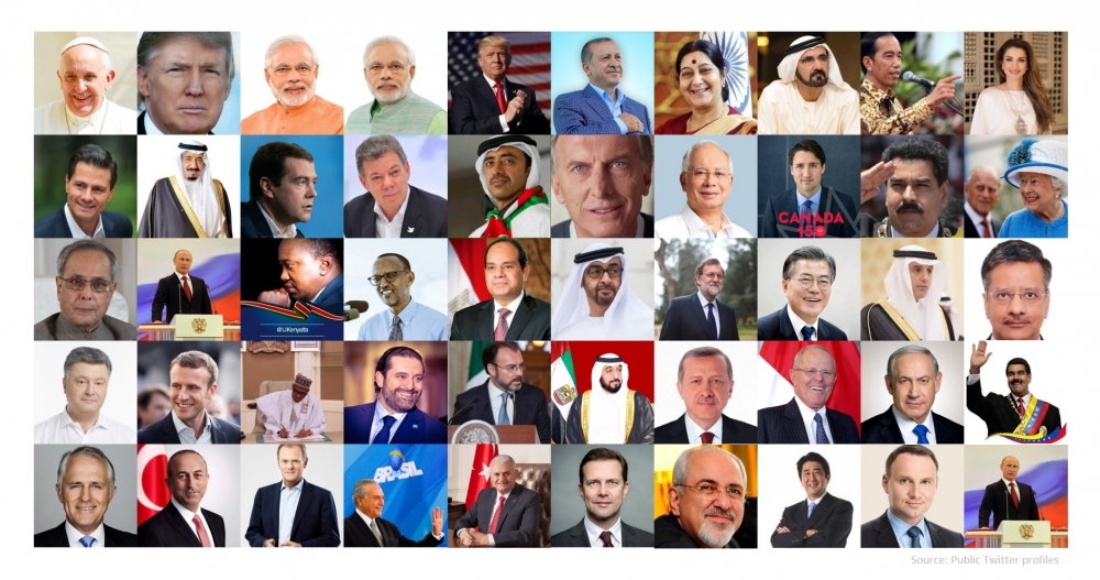 Here Are The  Most Followed World Leaders on Twitter 2017